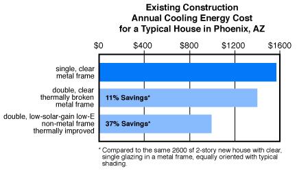 window-energy-savings